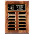 Walnut Perpetual Dog Show Award Plaque